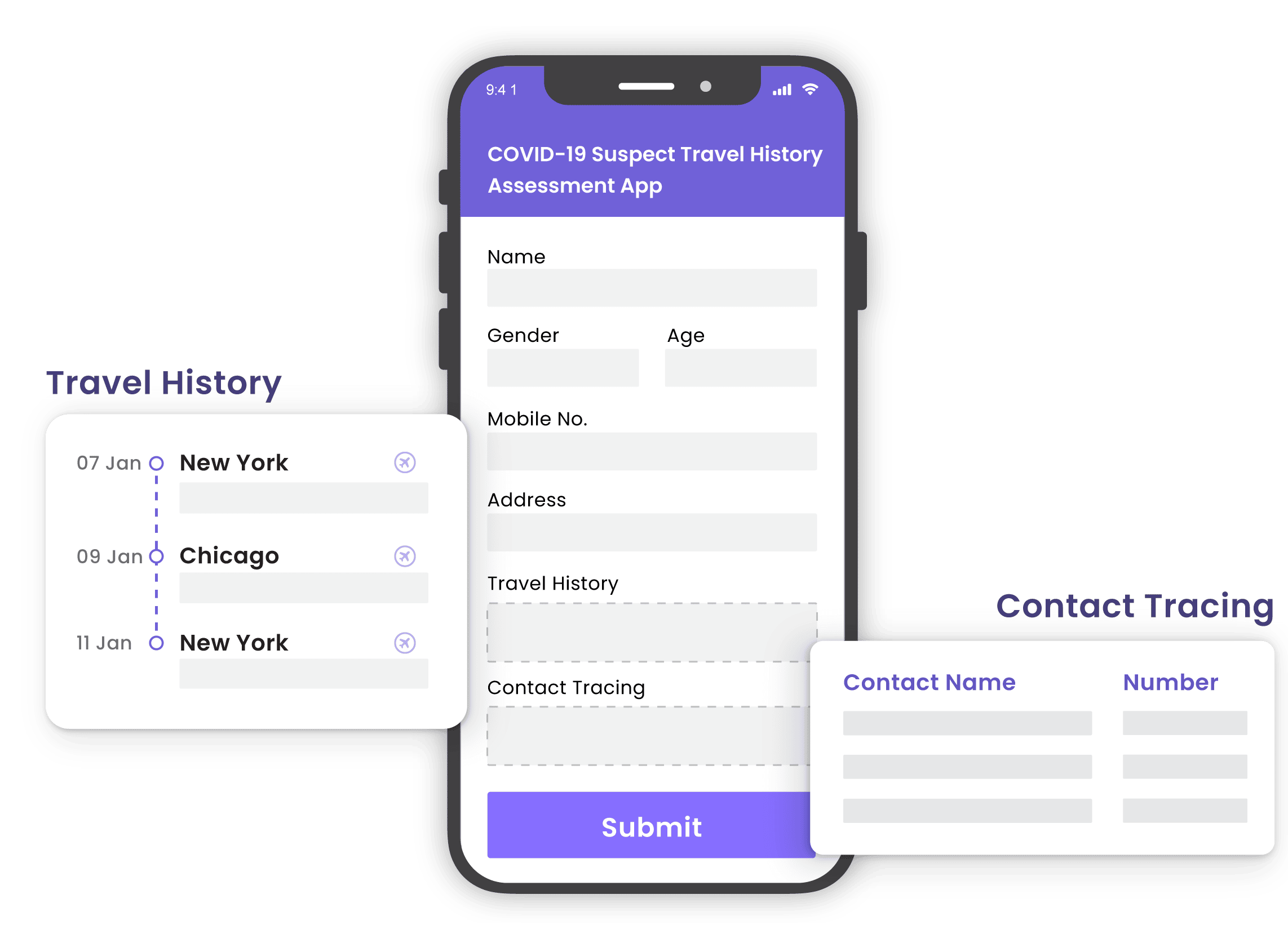 covid-19 contact tracing app mobile dashboard