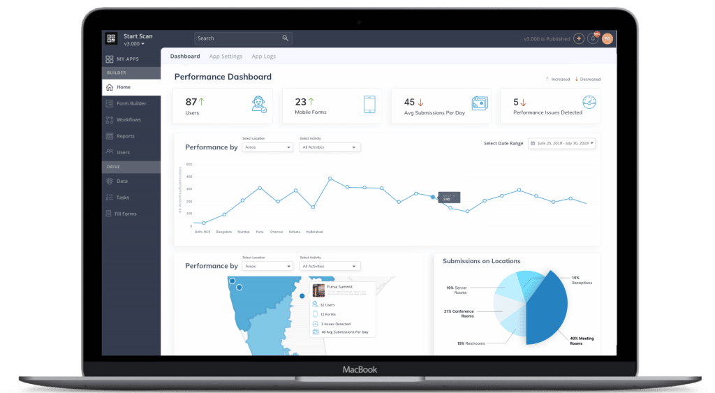 Facility management insights mobile dashboard