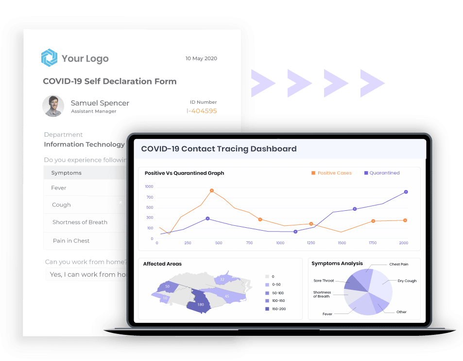 Share Custom Reports & Dashboards Facility Management Software